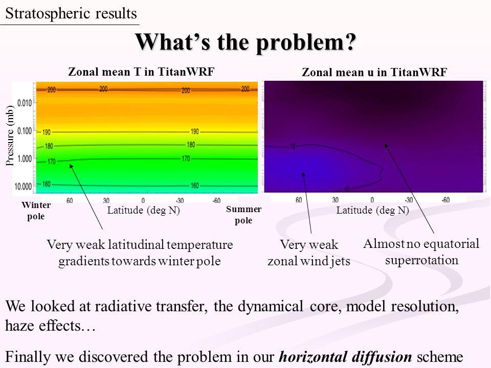 Zonal mean T in TitanWRF Zonal mean u in TitanWRF