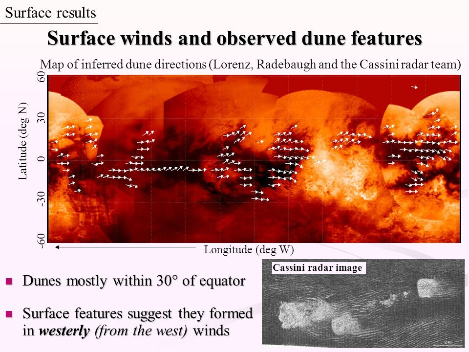 Surface winds and observed dune features