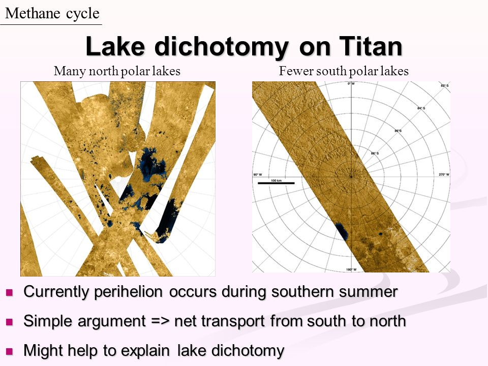 Lake dichotomy on Titan