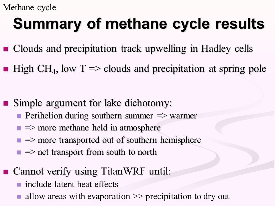 Summary of methane cycle results