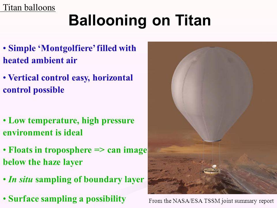 Ballooning on Titan Titan balloons