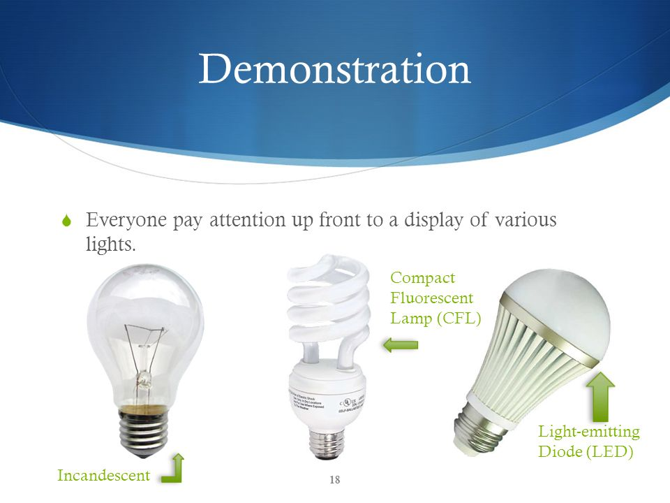 Demonstration Everyone pay attention up front to a display of various lights. Compact Fluorescent Lamp (CFL)