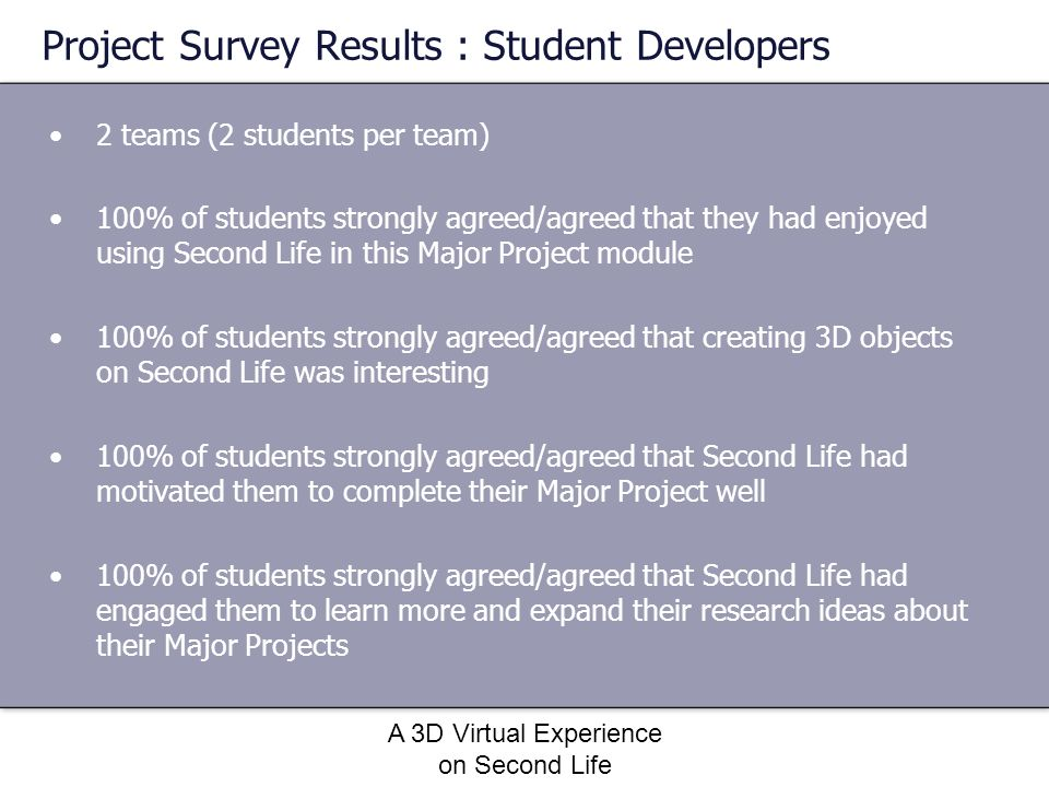 Project Survey Results : Student Developers