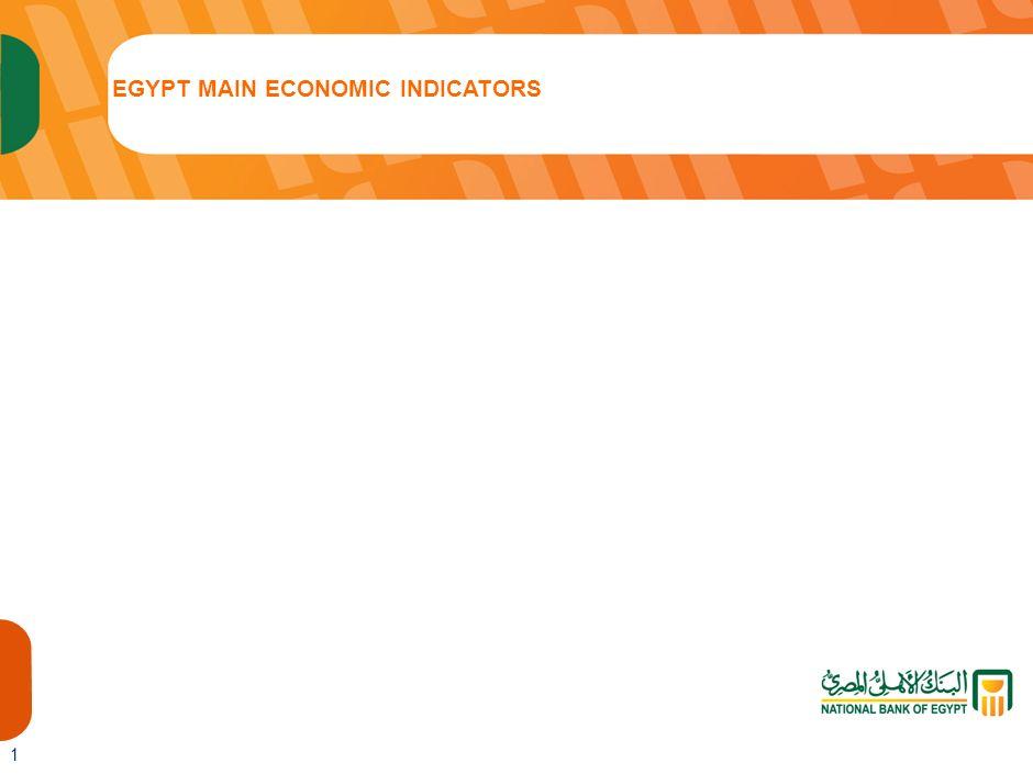 EGYPT MAIN ECONOMIC INDICATORS