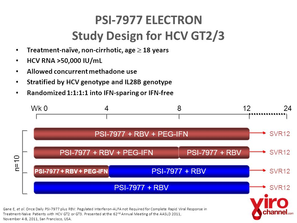 PSI-7977 ELECTRON Study Design for HCV GT2/3