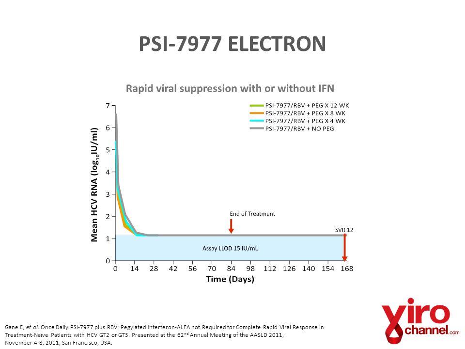 PSI-7977 ELECTRON