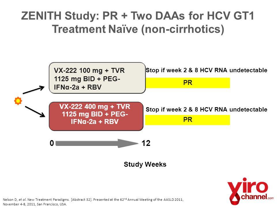 VX-222 400 mg + TVR 1125 mg BID + PEG-IFNα-2a + RBV