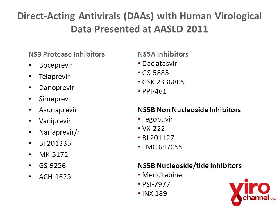Direct-Acting Antivirals (DAAs) with Human Virological Data Presented at AASLD 2011