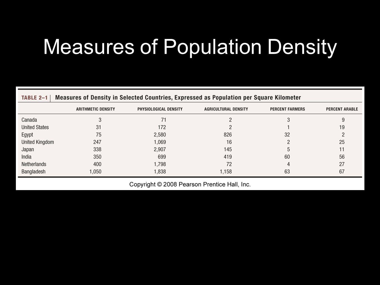 Measures of Population Density