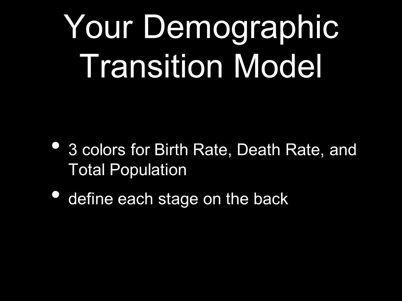 Your Demographic Transition Model