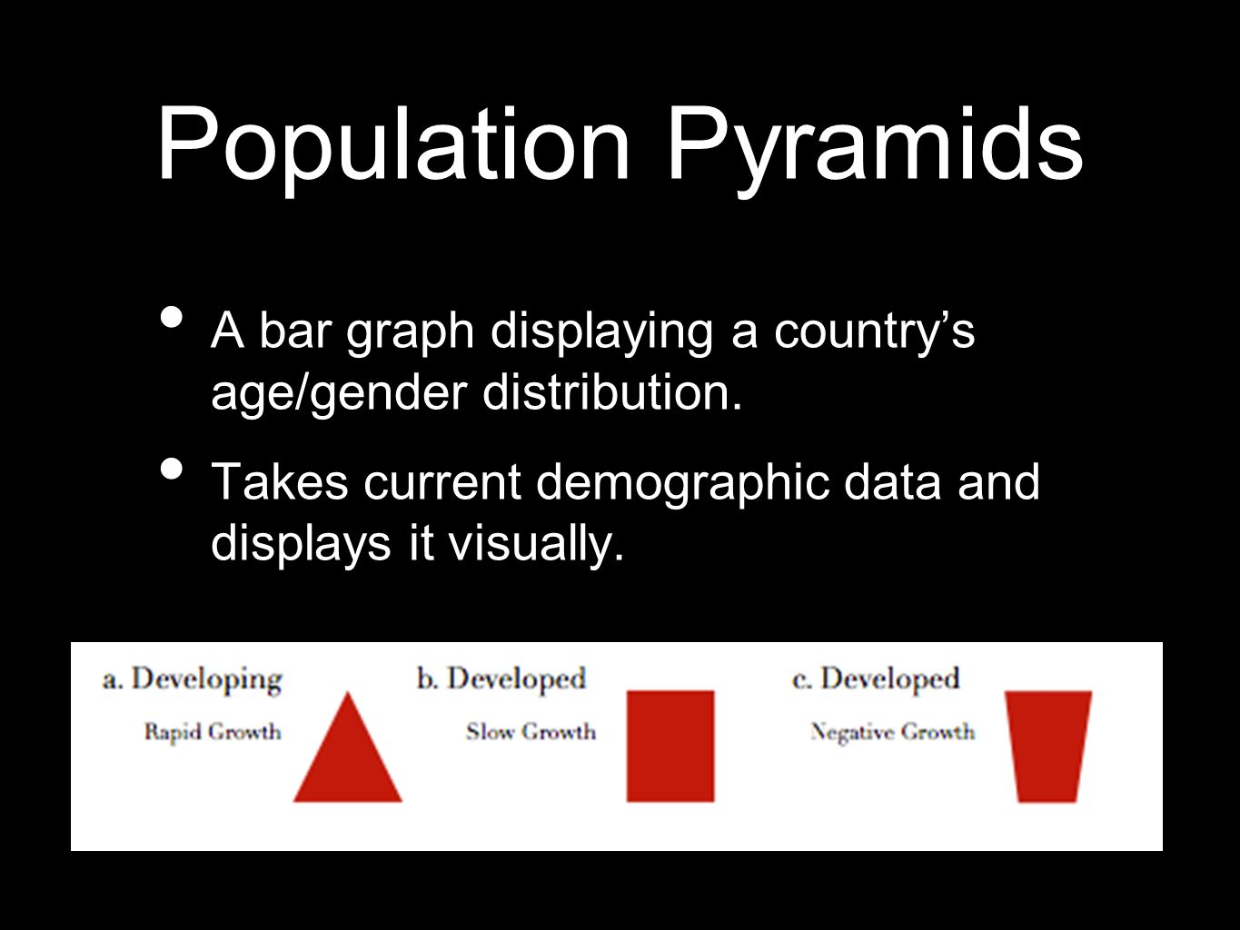 Population Pyramids A bar graph displaying a country's age/gender distribution.
