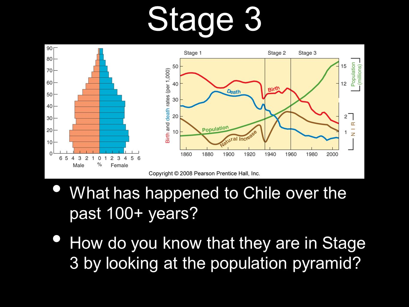 Stage 3 What has happened to Chile over the past 100+ years