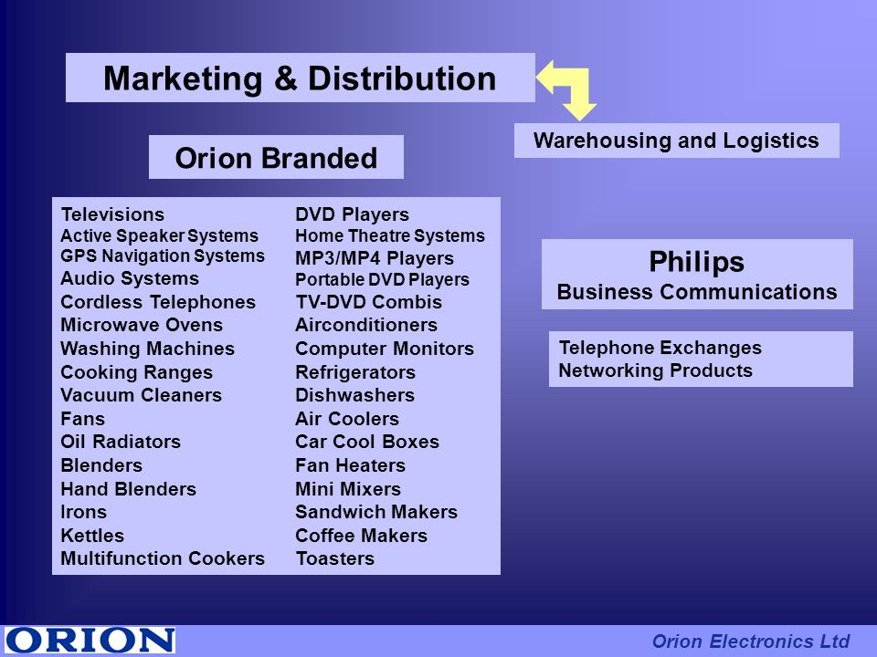 Marketing & Distribution