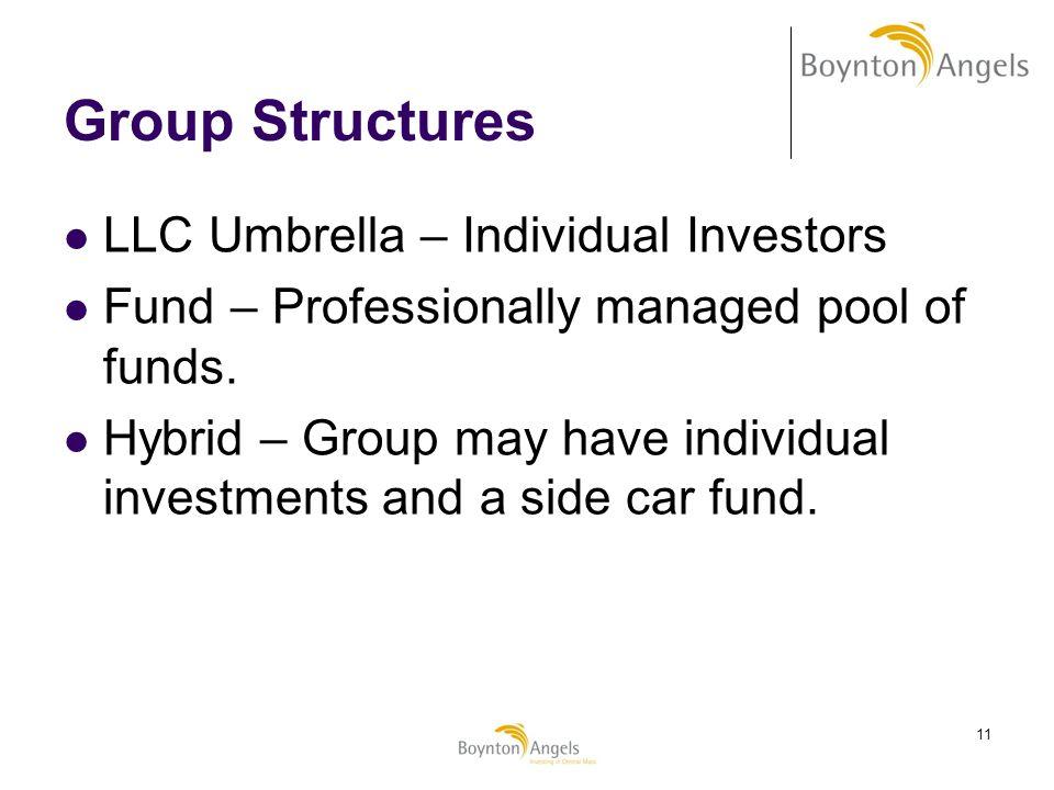 Group Structures LLC Umbrella – Individual Investors