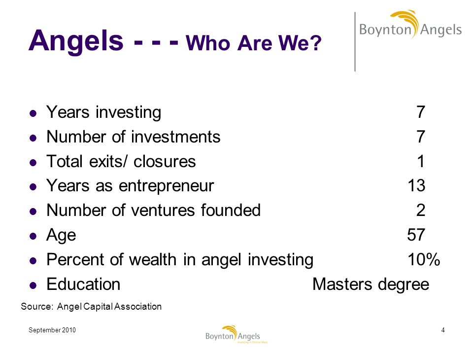 Angels - - - Who Are We Years investing 7 Number of investments 7