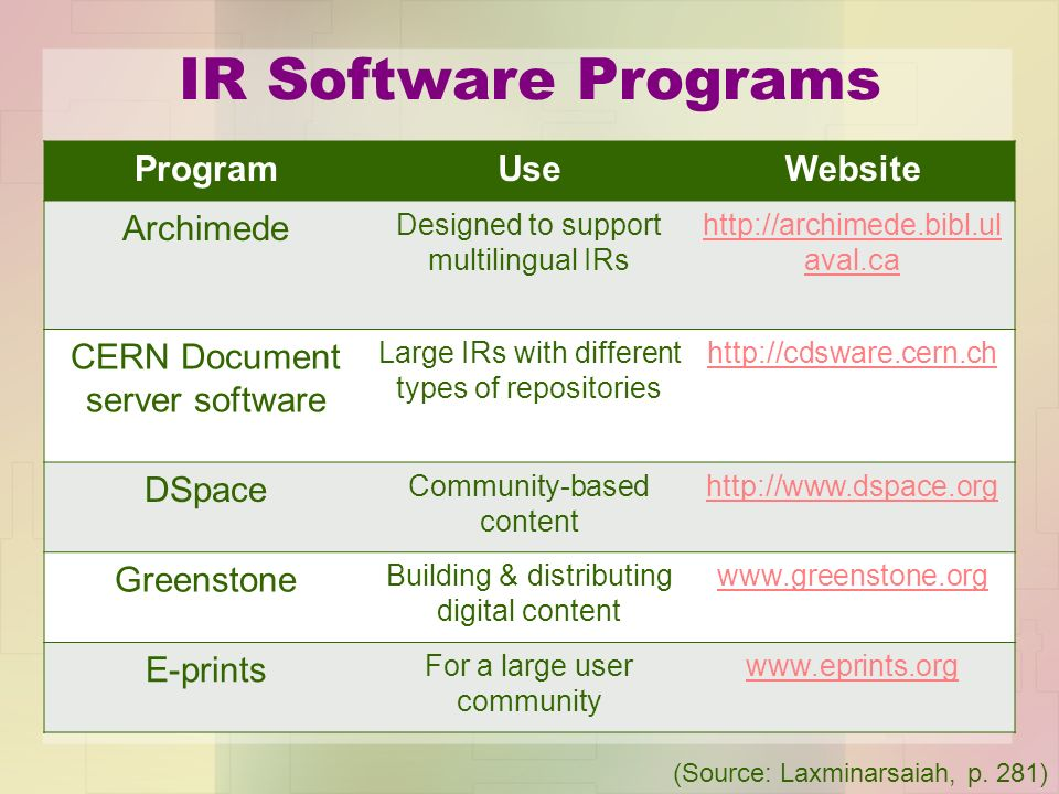IR Software Programs Program Use Website Archimede