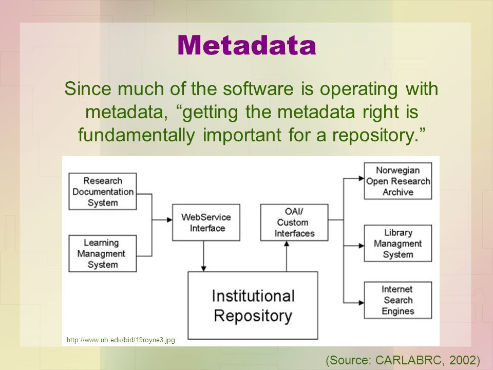 Metadata Since much of the software is operating with metadata, getting the metadata right is fundamentally important for a repository.