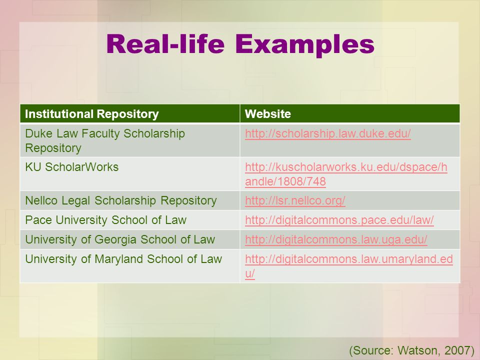 Real-life Examples Institutional Repository Website