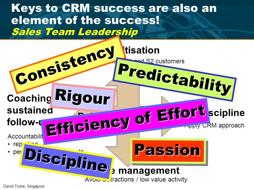 Consistency Predictability Rigour Efficiency of Effort Passion