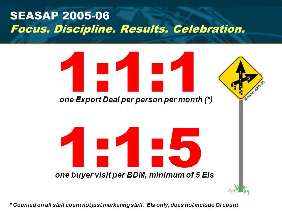 SEASAP 2005-06 Focus. Discipline. Results. Celebration.