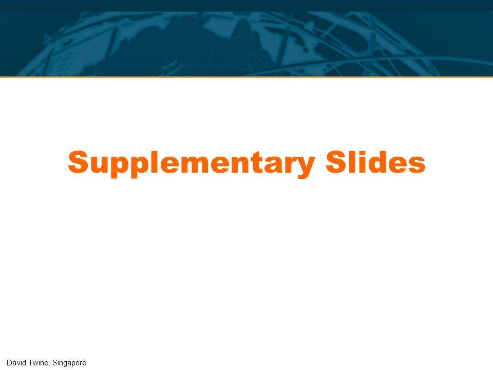 Supplementary Slides David Twine, Singapore