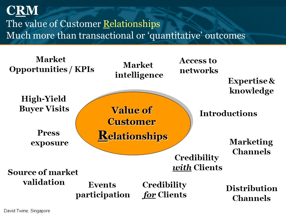 CRM The value of Customer Relationships Much more than transactional or 'quantitative' outcomes