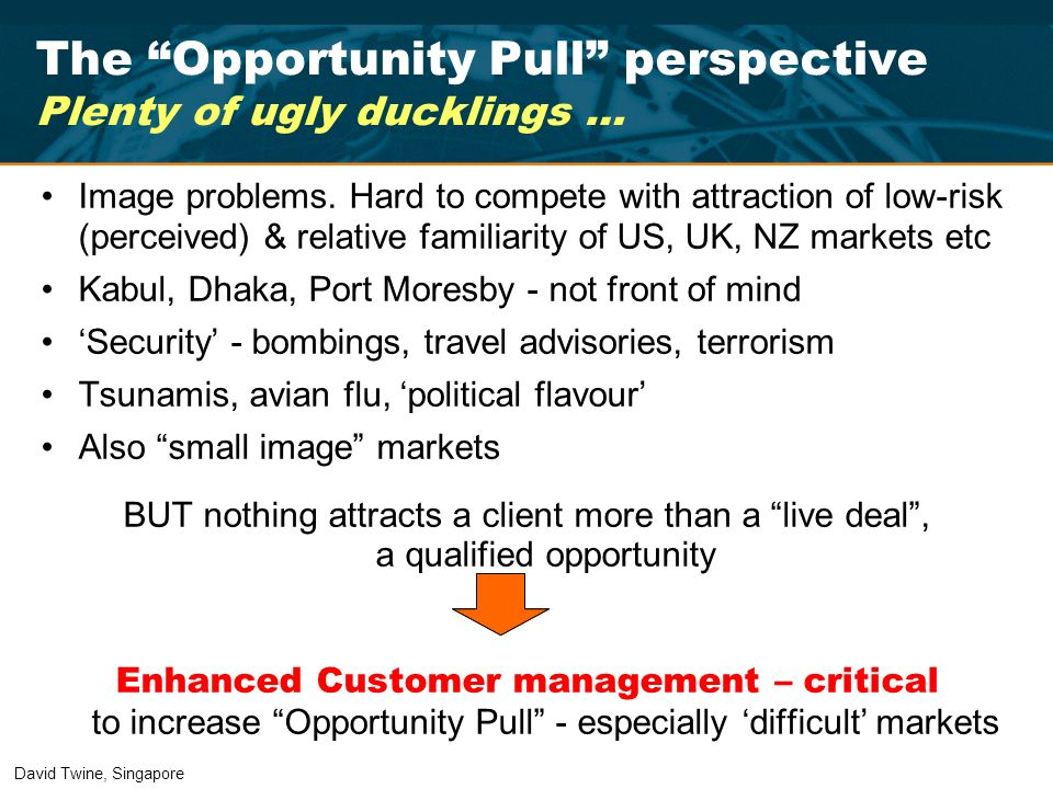 The Opportunity Pull perspective Plenty of ugly ducklings …