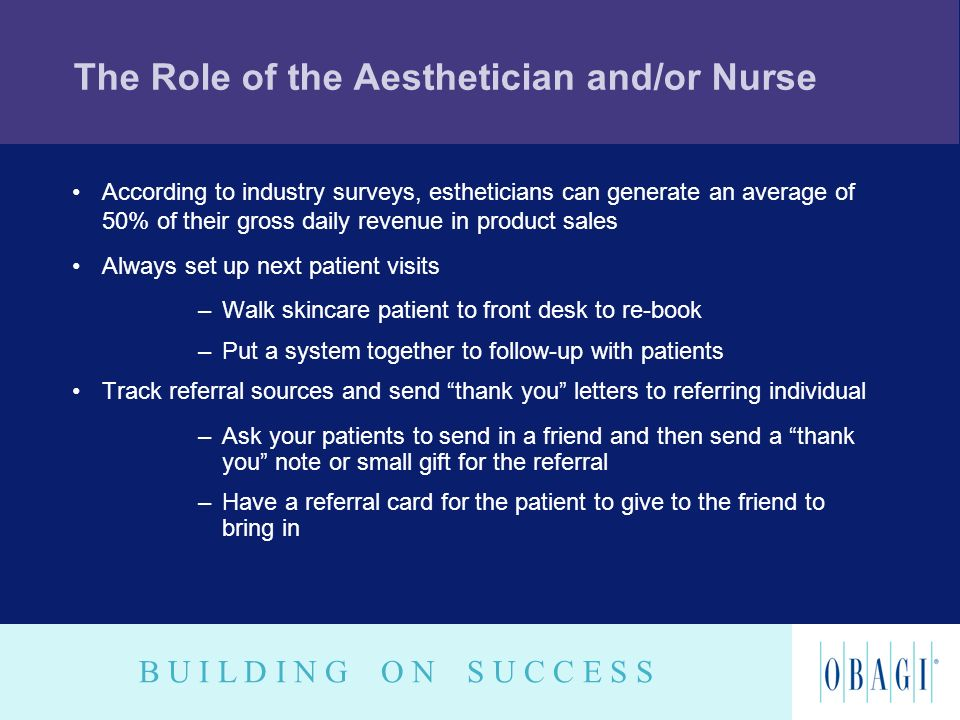 The Role of the Aesthetician and/or Nurse