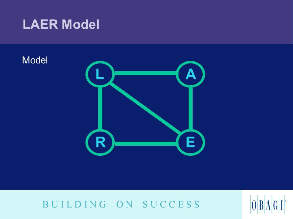 LAER Model Model L A R E