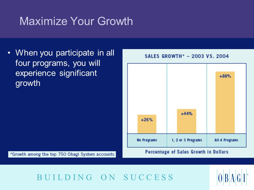Maximize Your Growth When you participate in all four programs, you will experience significant growth.
