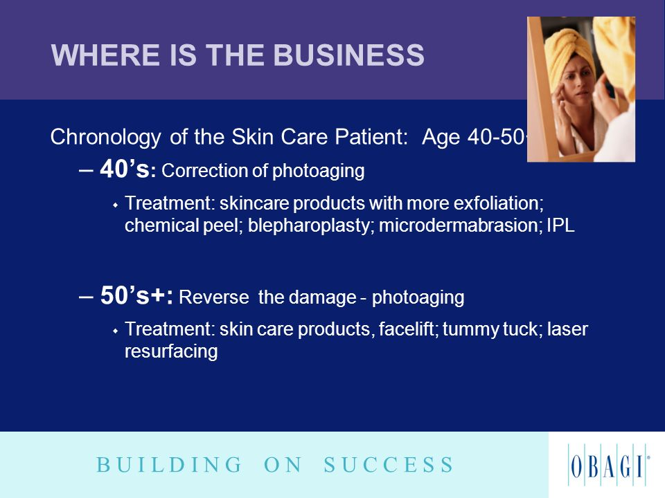 WHERE IS THE BUSINESS 40's: Correction of photoaging
