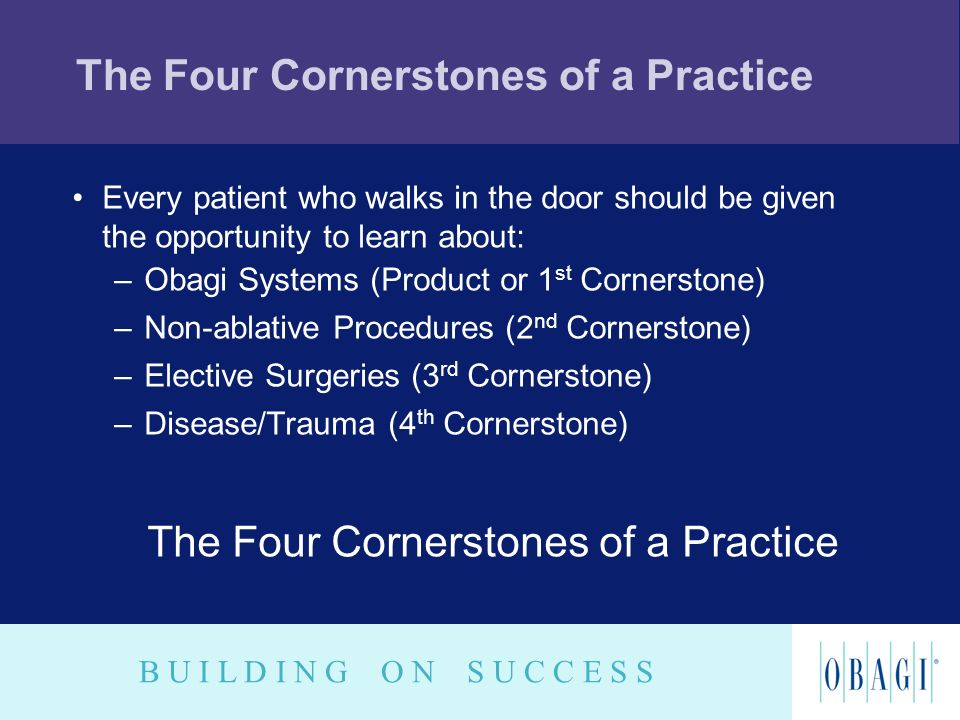 The Four Cornerstones of a Practice