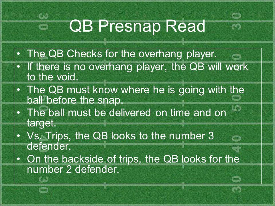 QB Presnap Read The QB Checks for the overhang player.