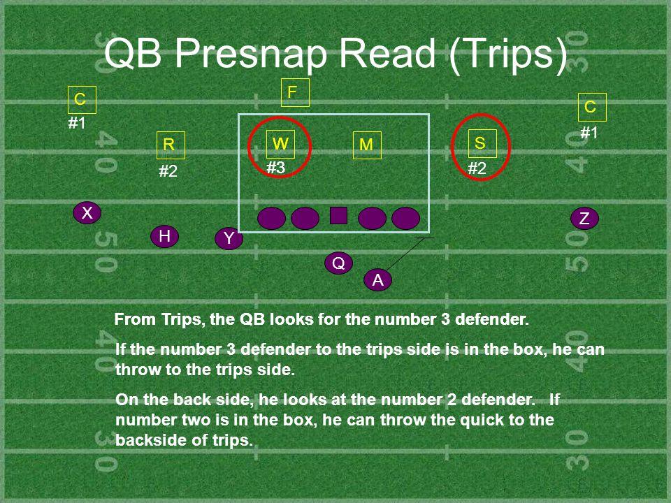 QB Presnap Read (Trips)