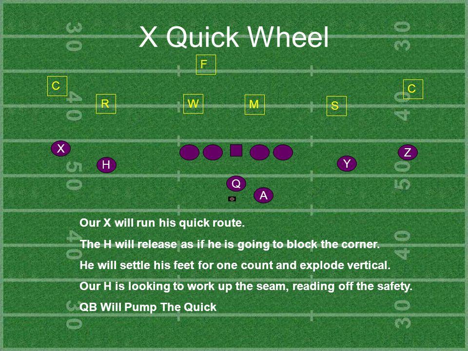 X Quick Wheel F C C R W M S X Z H Y Q A