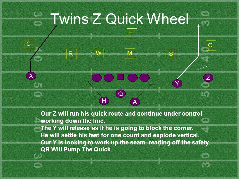 Twins Z Quick Wheel F C C W R M S X Z Y Q H A