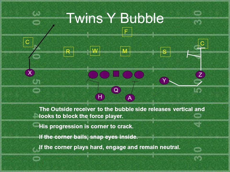 Twins Y Bubble F C C W R M S X Z Y Q H A