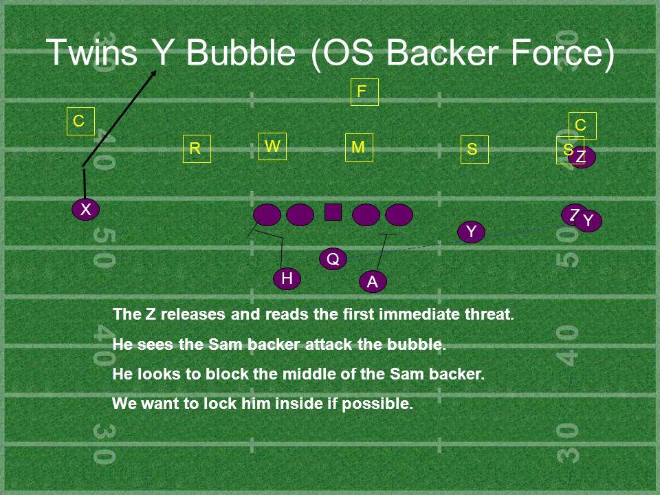 Twins Y Bubble (OS Backer Force)