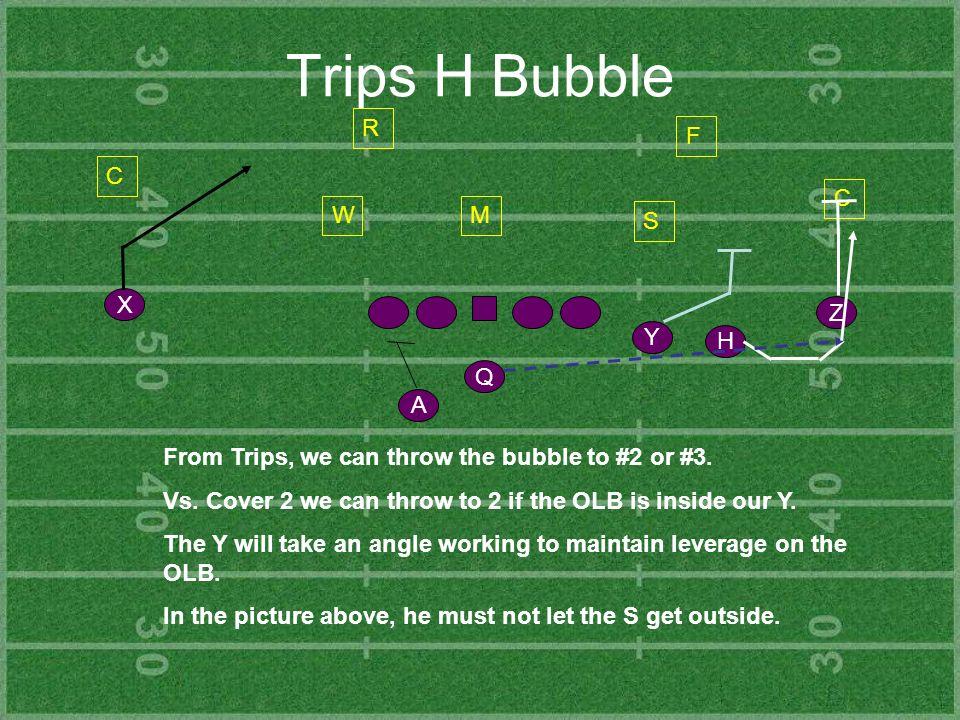 Trips H Bubble R F C C W M S X Z Y H Q A