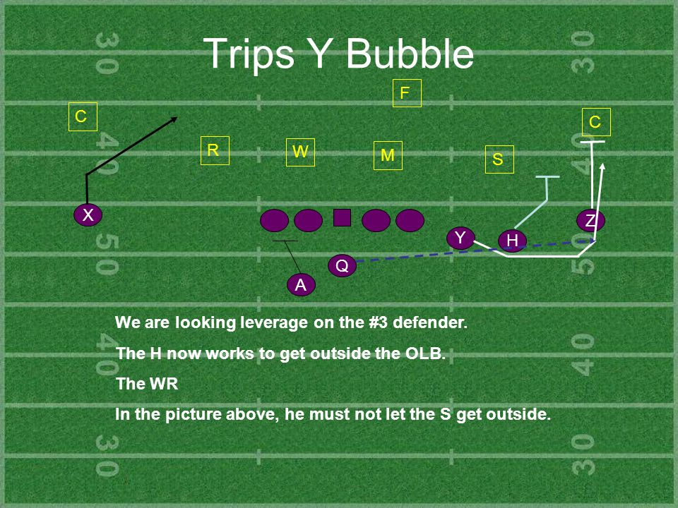 Trips Y Bubble F C C R W M S X Z Y H Q A