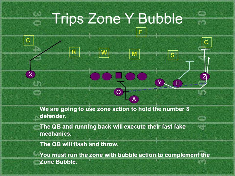 Trips Zone Y Bubble F C C R W M S X Z Y H Q A