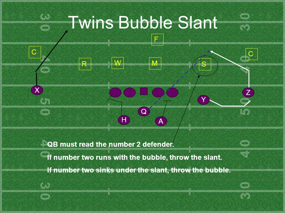 Twins Bubble Slant F C C W R M S X Z Y Q H A