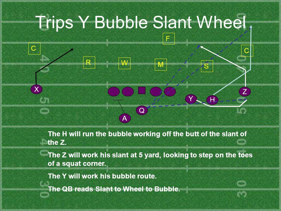 Trips Y Bubble Slant Wheel