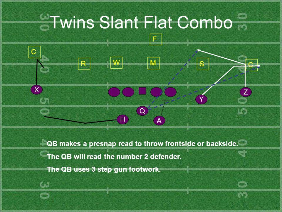 Twins Slant Flat Combo F C W R M S C X Z Y Q H A