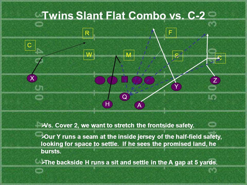 Twins Slant Flat Combo vs. C-2