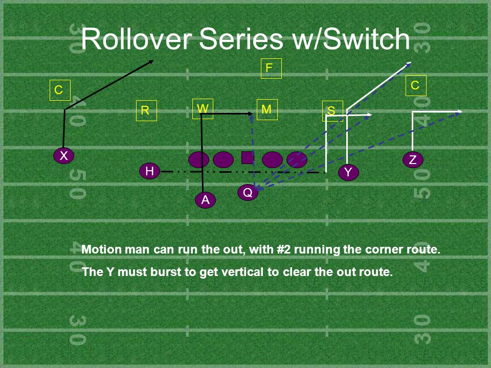 Rollover Series w/Switch