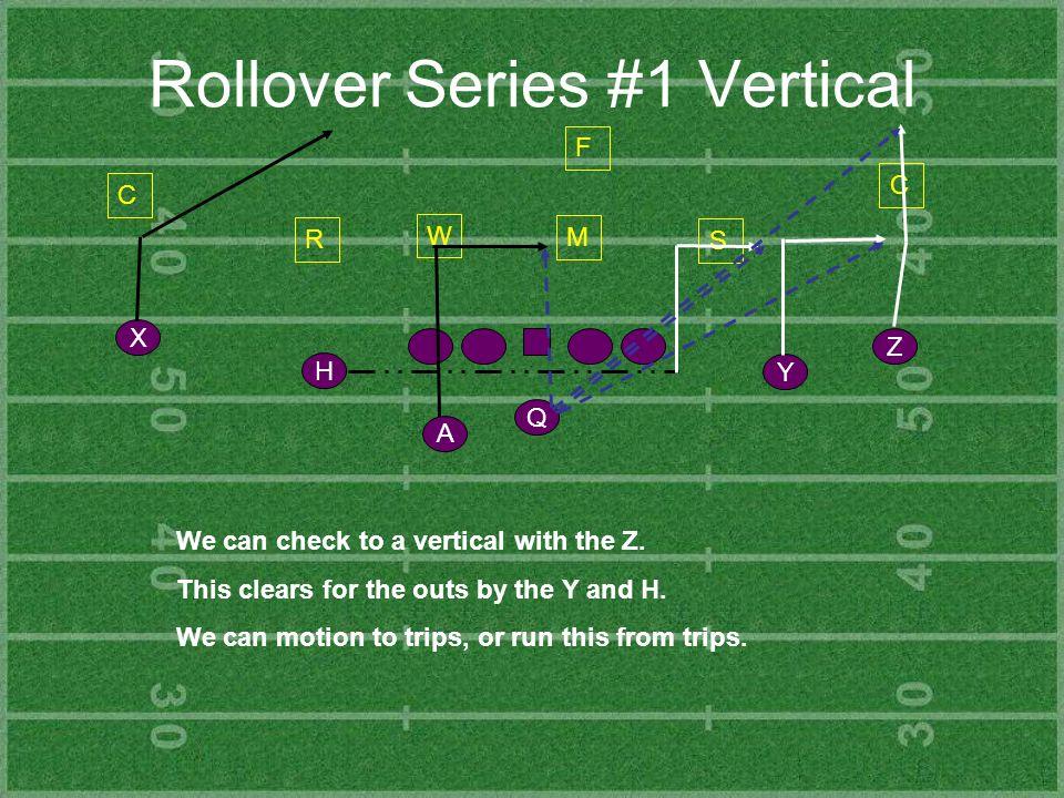 Rollover Series #1 Vertical