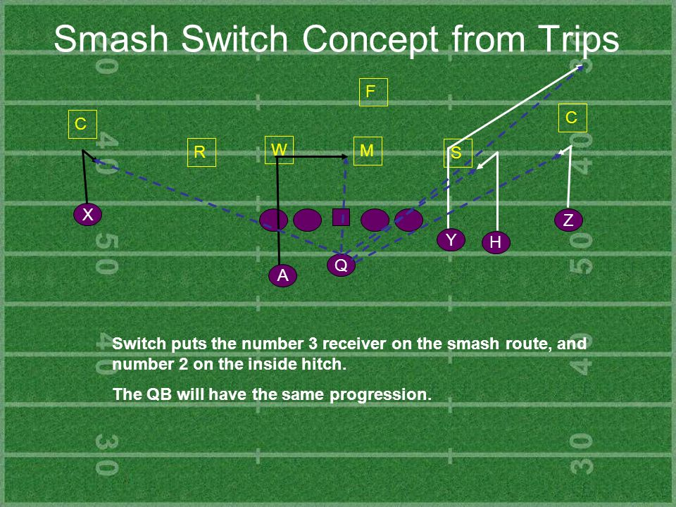 Smash Switch Concept from Trips