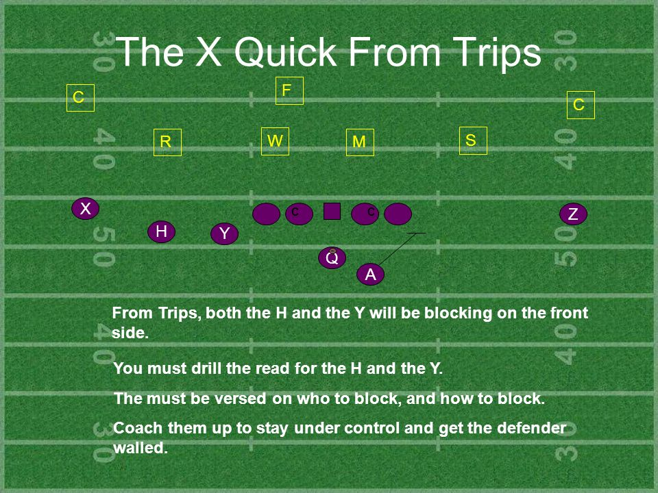 The X Quick From Trips F C C R W M S X Z H Y Q A