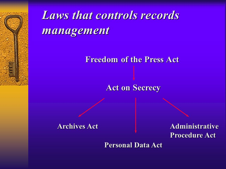 Laws that controls records management